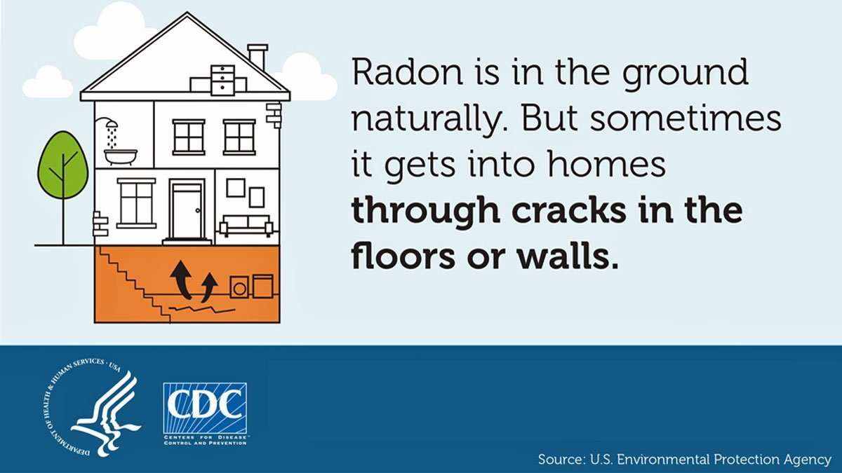3Rs Construction CDC Radon Page